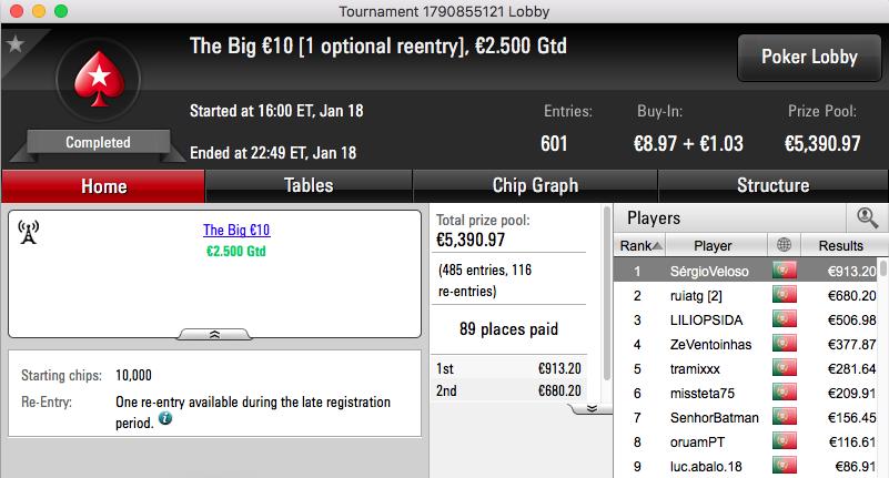 Sérgio Veloso Bisa na PokerStars.pt e Vence The Big €100 & €10 103
