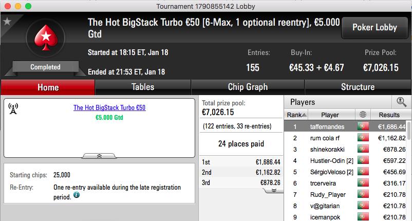 Sérgio Veloso Bisa na PokerStars.pt e Vence The Big €100 & €10 104