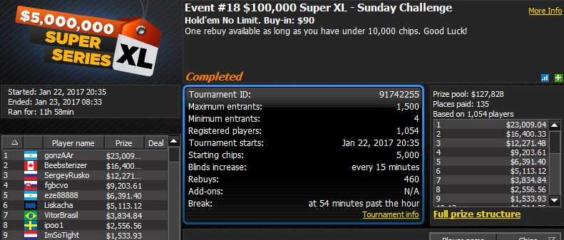 "888poker 2017 Super XL Series Day 4: Denmark's ""ForSjovt"" Wins Event #14 for ,754! 103"