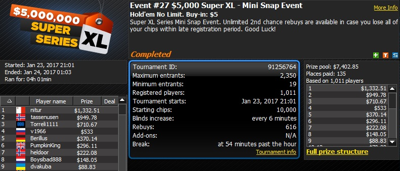 888poker 2017 Super XL Series Day 5: Germany's 'Xp3ctNoMerc1' Wins First Omaha Event 102