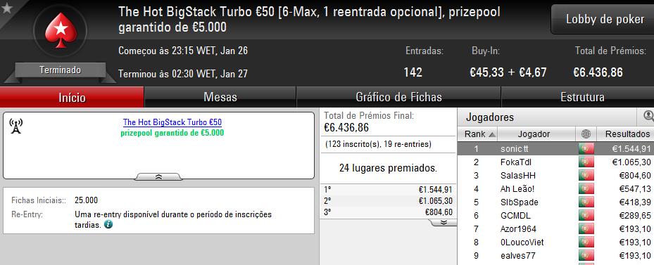 mpcnogPS.PT Vence The Big €100; sonic tt e k0elh0 Também Brilham na PokerStars.PT 103