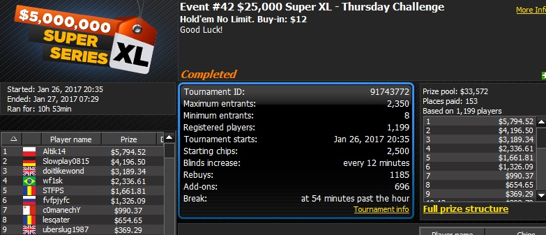 888poker 2017 Super XL Series Day 8: Chris Moorman Wins Event #38 101