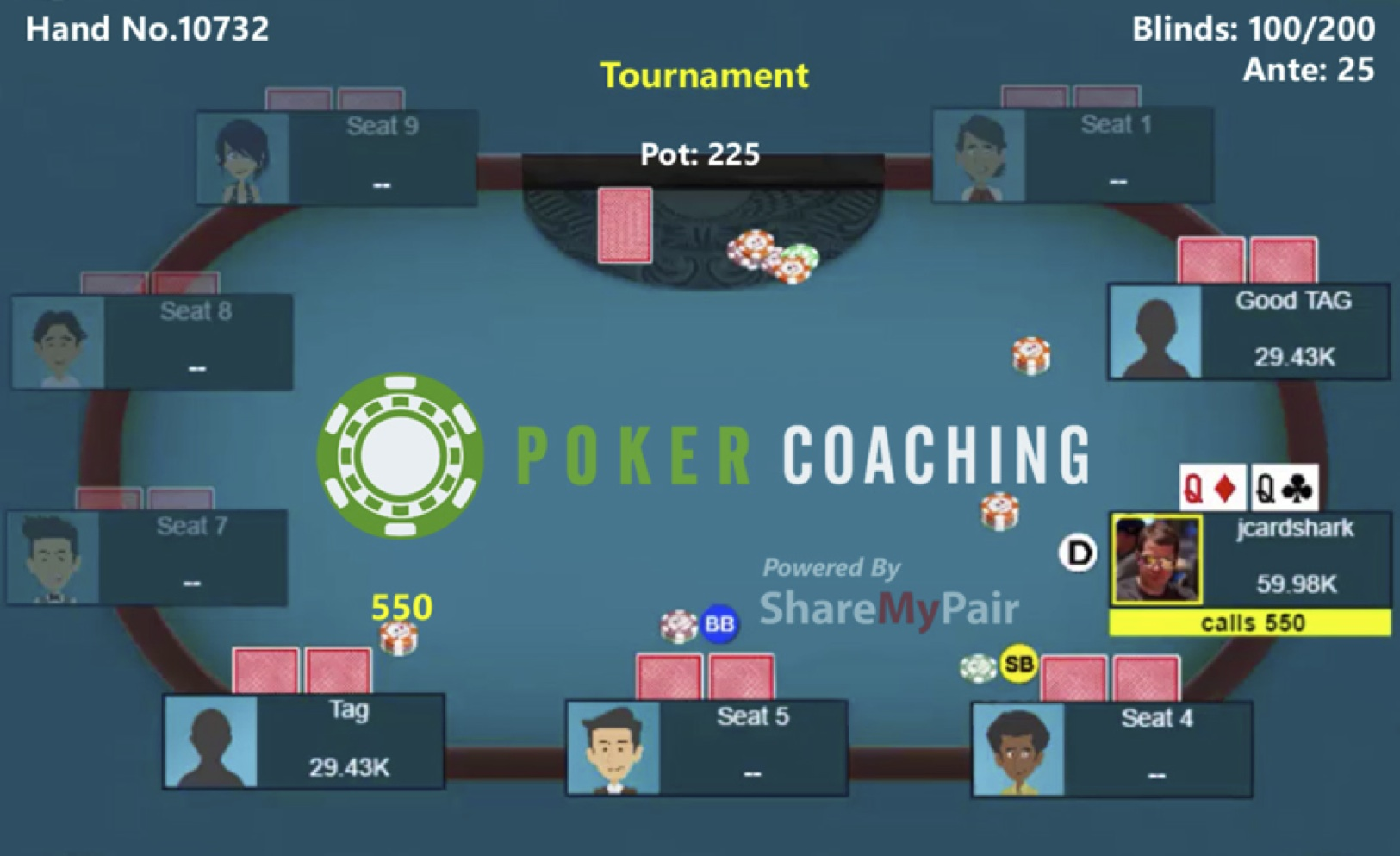 Poker Coaching with Jonathan Little: Pocket Queens vs. Two Opponents 101