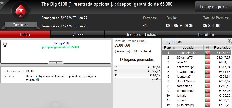 callme21t Fatura €2k; seabraking e S3kalhar77 Completam o Pódio de Sexta-Feira 102