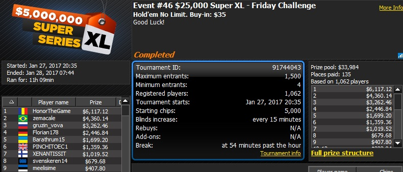 888poker 2017 Super XL Series Day 9: 'HonorTheGame' Wins Event #46 101