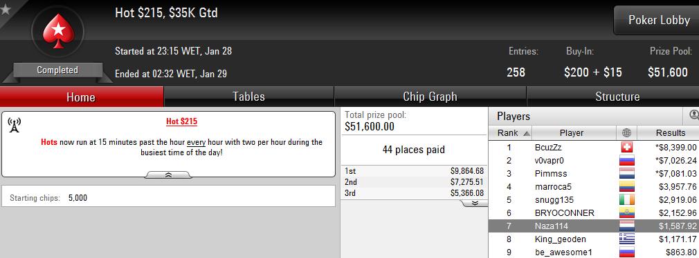 Naza114 e Mojo_9_Iggy Amealham na PokerStars.com 102
