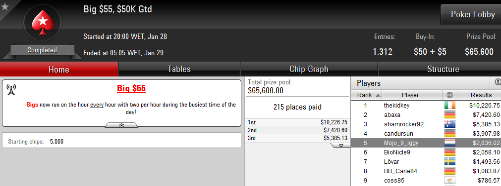 Naza114 e Mojo_9_Iggy Amealham na PokerStars.com 103