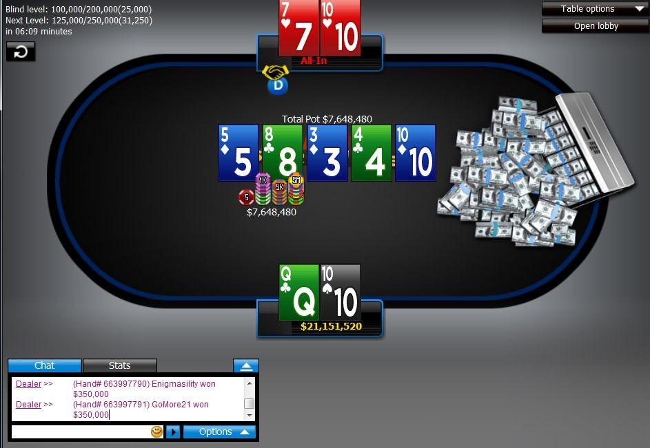 Enigmasility выиграл главный турнир серии Super XL и 2,200 101