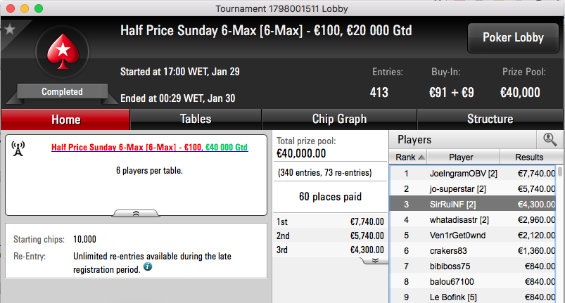 RuiNF 3º no Half Price Sunday 6-Max PokerStars.fr & Mais 101
