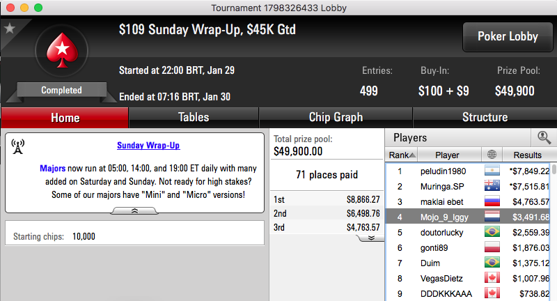 RuiNF 3º no Half Price Sunday 6-Max PokerStars.fr & Mais 102