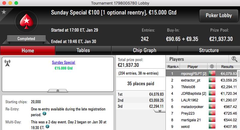 mpcnogPS.PT Vence Sunday Special €100 (€4,079) & Mais 101