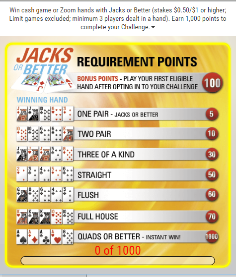 Win Up to ,000 Daily in PokerStars' Jacks or Better Challenge 101