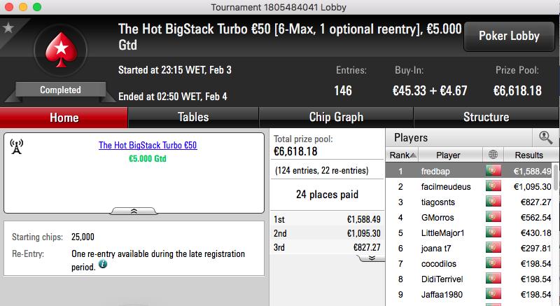 Frederico Baptista Vence The Hot BigStack Turbo €50 & Mais 101