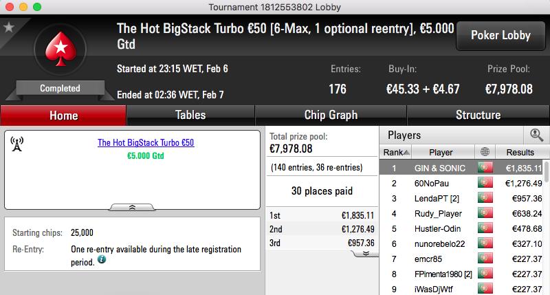 GIN & SONIC Vence Hot Big Stack Turbo €50 & Mais 101