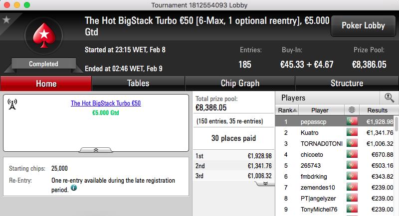 pepasscp Vence The Hot BigStack Turbo €50 (€1,928) & Mais 101