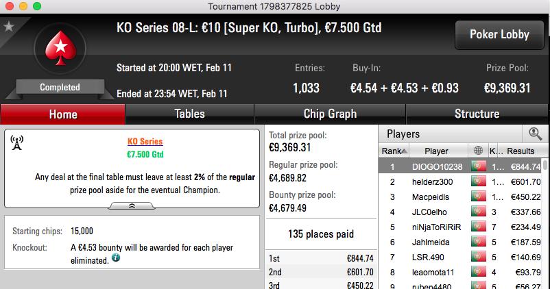 flplopes (€3,242) e DIOGO10238 (€921,75) Vencem Eventos #8 das KO Series 101
