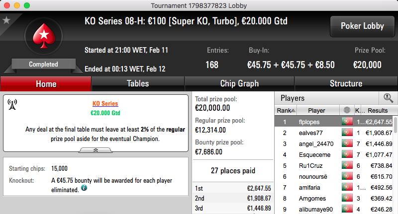 flplopes (€3,242) e DIOGO10238 (€921,75) Vencem Eventos #8 das KO Series 102