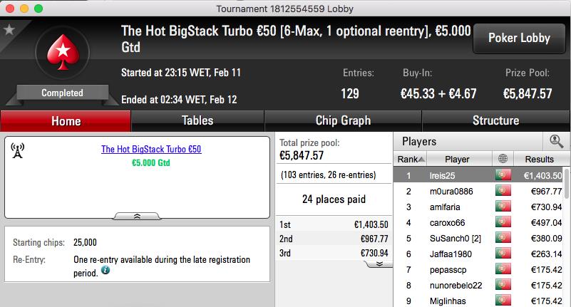 Ireis25, RSantos98 e m0ura0886 Faturam na PokerStars.pt 101
