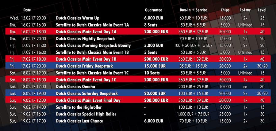 Dutch Classics im King's Casino 101