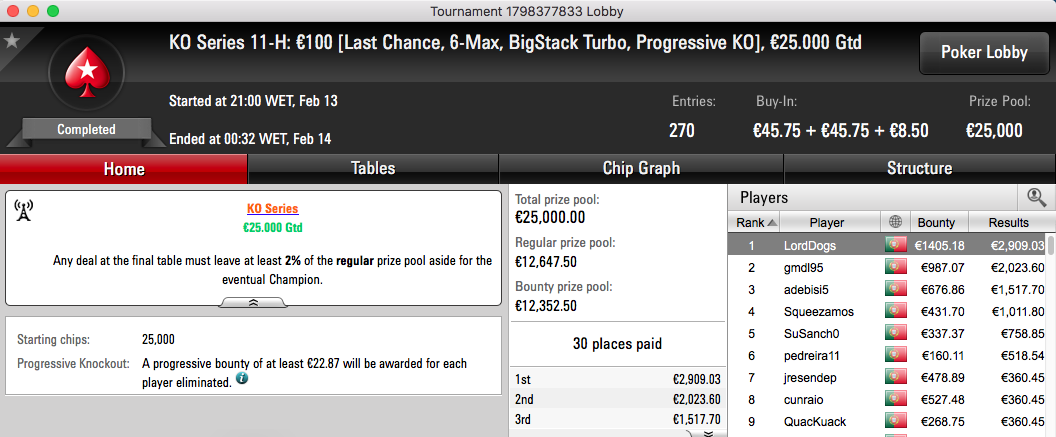 1234BOMBA  Vence Main Event High Knockout Series (€19,128) & Mais 106