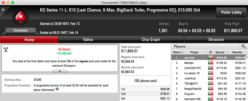 1234BOMBA  Vence Main Event High Knockout Series (€19,128) & Mais 105