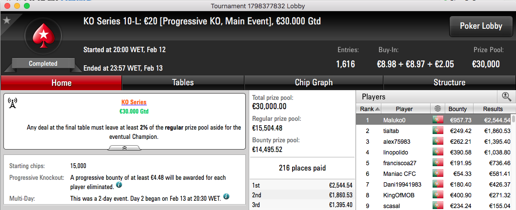 1234BOMBA  Vence Main Event High Knockout Series (€19,128) & Mais 102