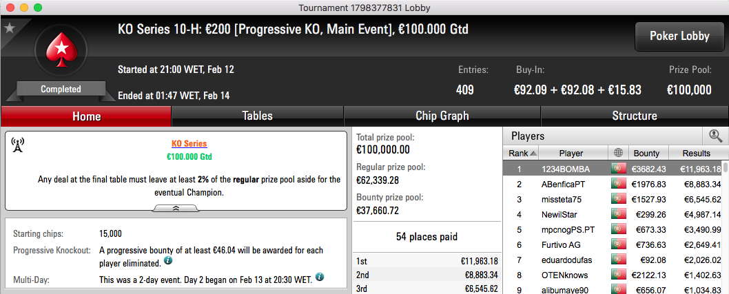 1234BOMBA  Vence Main Event High Knockout Series (€19,128) & Mais 101
