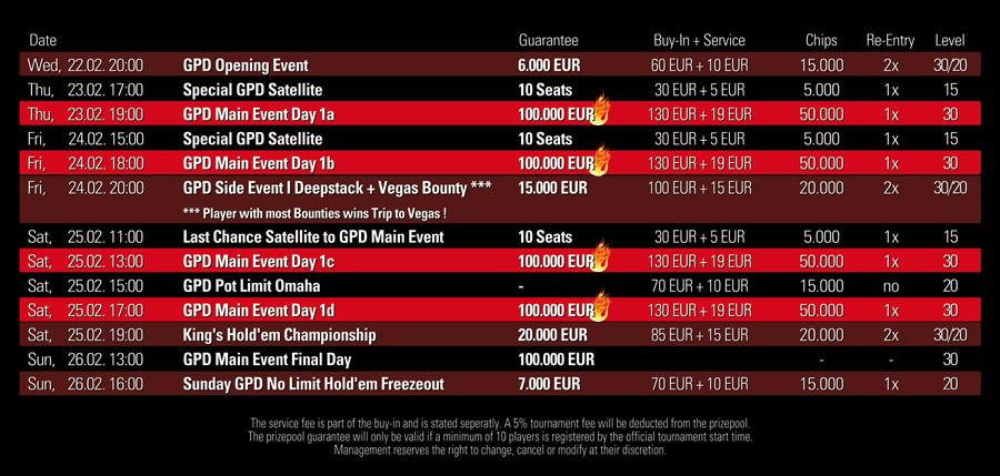 German Poker Days Festival ab heute im King's 101