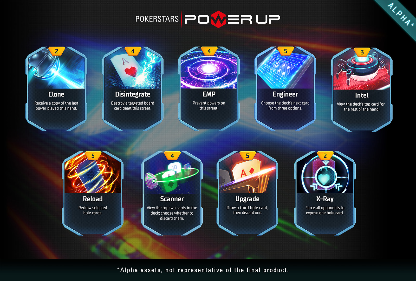 PokerStars Tests New Poker Game, Power Up 101