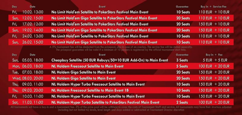 170 Satellite Seats für das PokerStars Festival Rozvadov 101