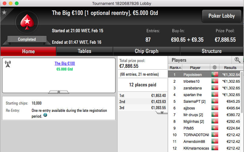 shinekorakki Vence Hot BigStack Turbo €50 e Big €10 (€2,324) 103