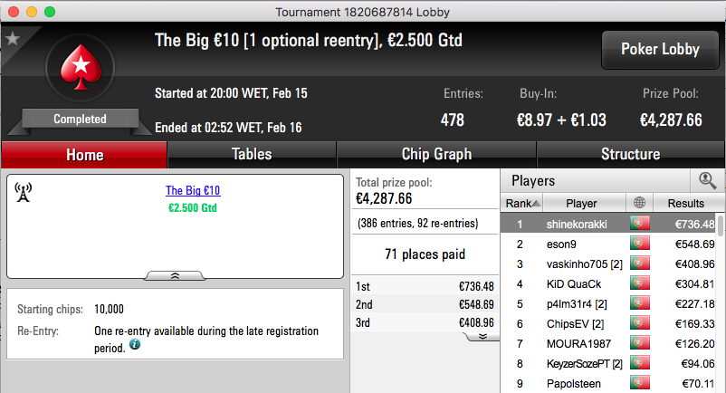 shinekorakki Vence Hot BigStack Turbo €50 e Big €10 (€2,324) 102