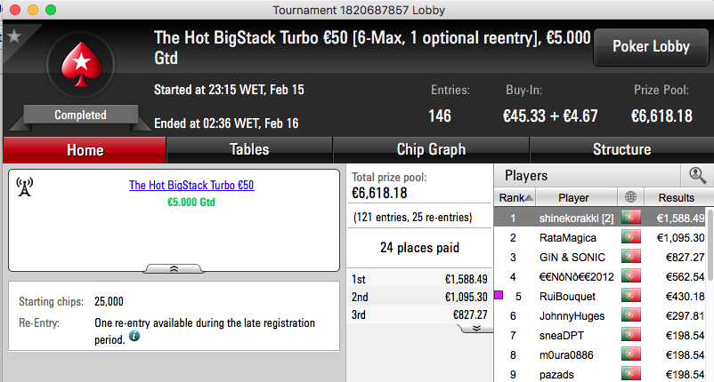 shinekorakki Vence Hot BigStack Turbo €50 e Big €10 (€2,324) 101