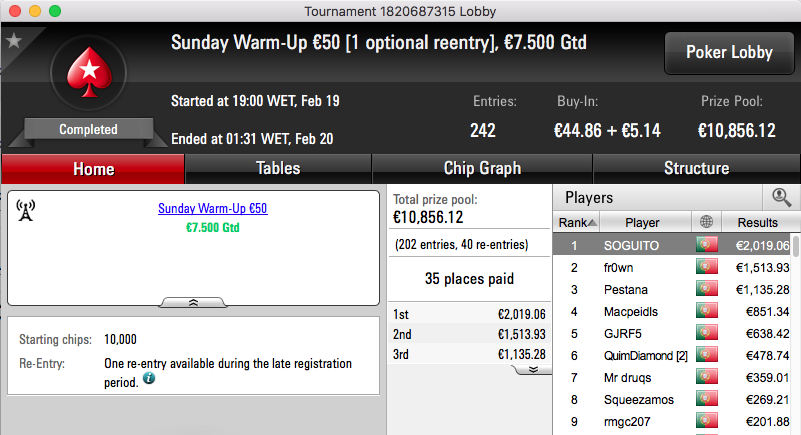 SOUGUITO Vence Sunday Warm-Up €50, tiago_pt93 e LittleMajor1 Dividem Hot BigStack Turbo... 101