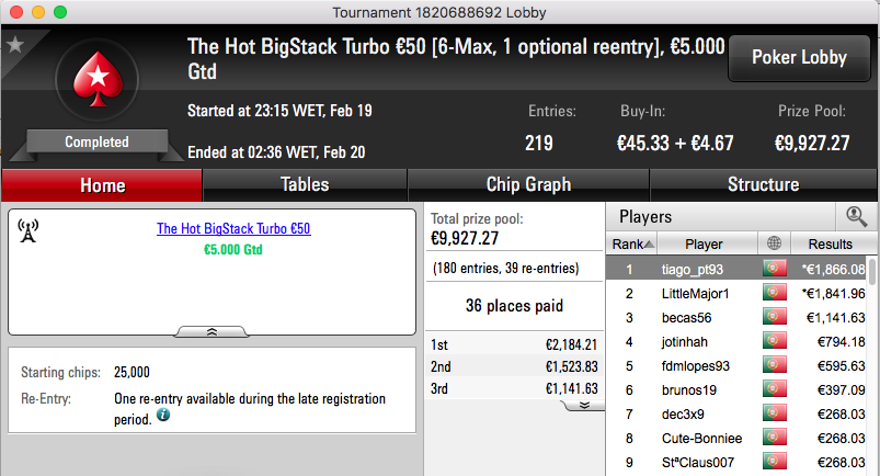 SOUGUITO Vence Sunday Warm-Up €50, tiago_pt93 e LittleMajor1 Dividem Hot BigStack Turbo... 102