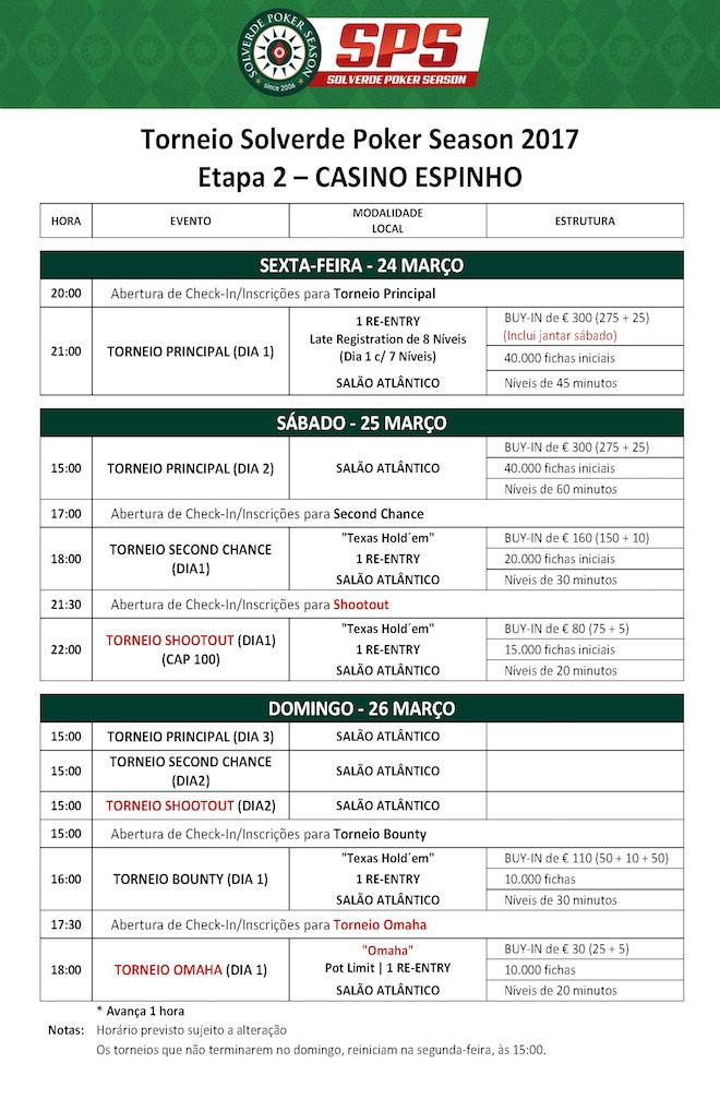 Juega la Solverde Poker Season 2017 y alójate gratis con Pokernews 101
