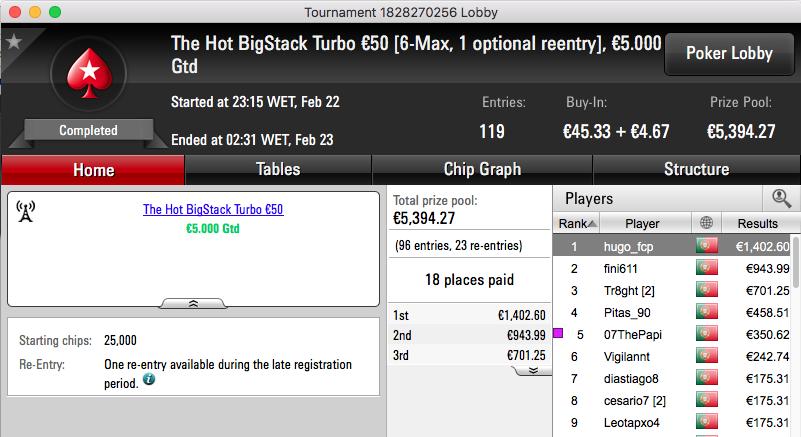 hugo_fcp Venceu Hot BigStack Turbo €50; Dufas o The Big €100 101