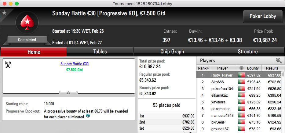 Elpatito55, Rodolfo e brokeNLucks Brilham na PokerStars.pt 102