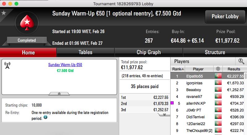Elpatito55, Rodolfo e brokeNLucks Brilham na PokerStars.pt 101