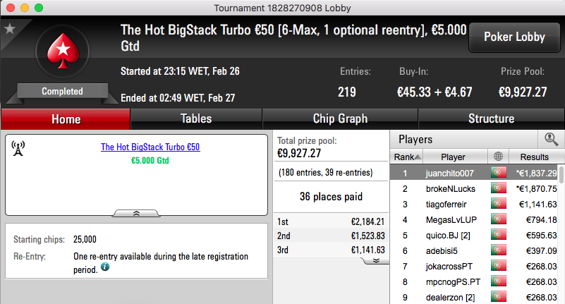 Elpatito55, Rodolfo e brokeNLucks Brilham na PokerStars.pt 103