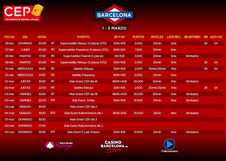 Barcelona da la bienvenida a una nueva temporada del Campeonato de España 101