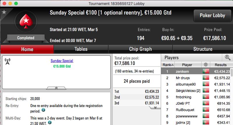 zenikem Vence Sunday Special €100 (€3,434) & Mais 101