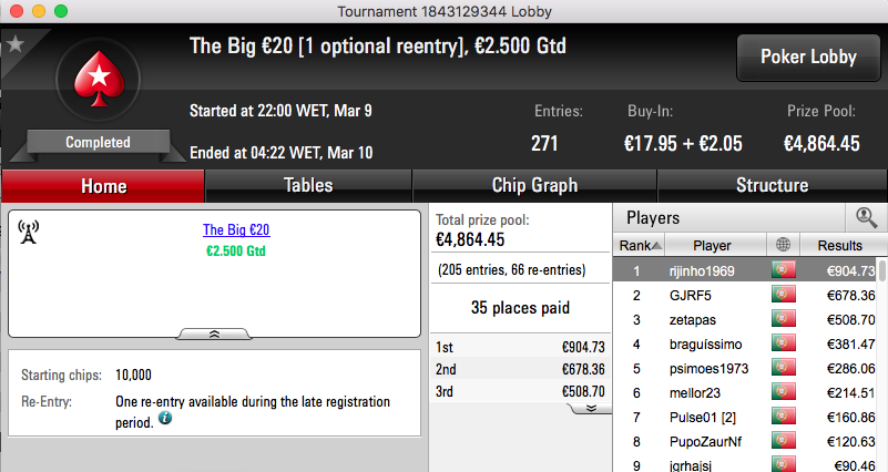 trabasum Vence o Hot BigStack Turbo €50 & Mais 103