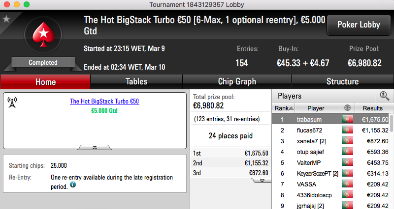trabasum Vence o Hot BigStack Turbo €50 & Mais 101