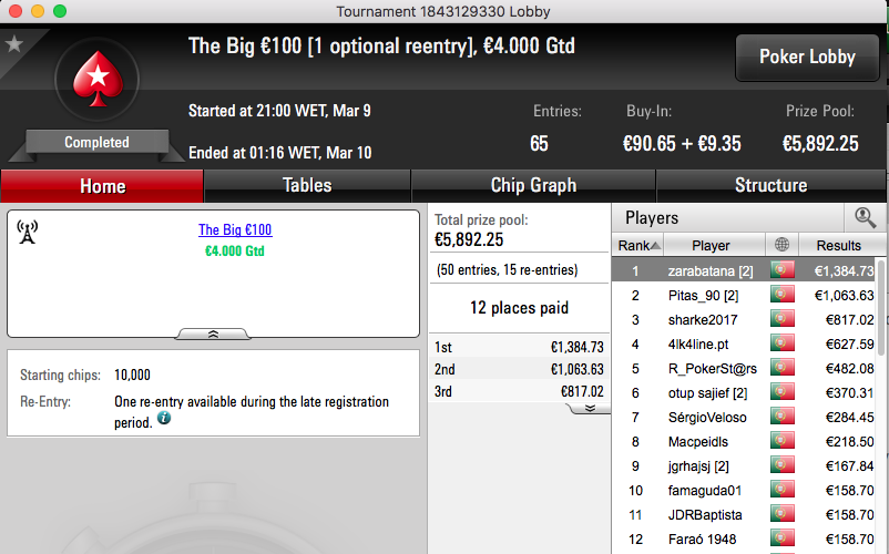 trabasum Vence o Hot BigStack Turbo €50 & Mais 102