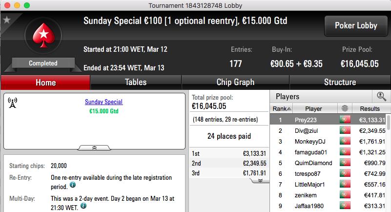 Prey223 Vence Sunday Special €100, Inês Ortins Sunday Storm €10 & Mais 101