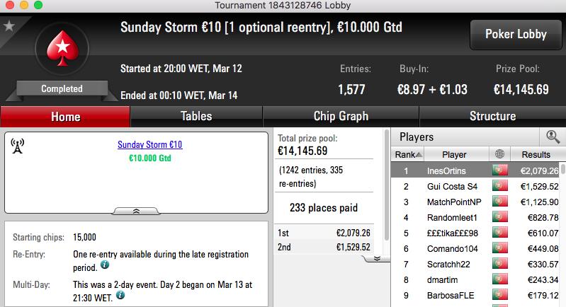 Prey223 Vence Sunday Special €100, Inês Ortins Sunday Storm €10 & Mais 102