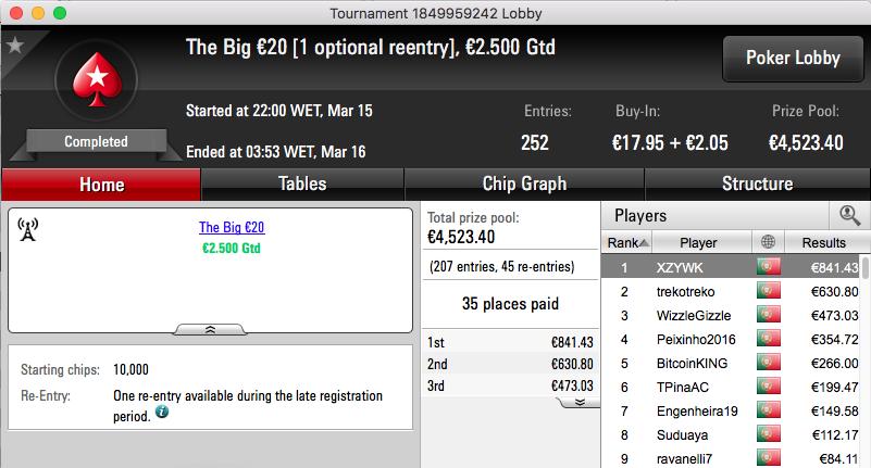 Pufadinha Venceu o The Big €100 e o The Hot BigStack Turbo €50! 103