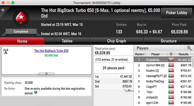 Pufadinha Venceu o The Big €100 e o The Hot BigStack Turbo €50! 101