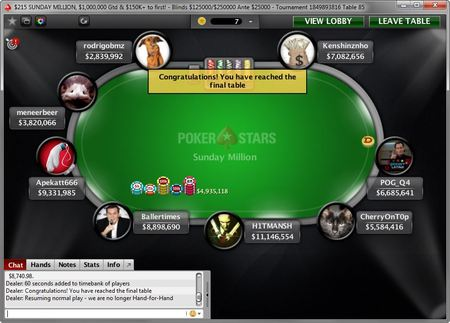 "Sunday Recap - ""meneerbeer"" runner-up in Sunday Million voor .465,20! 101"